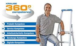 KRAUSE 360° competence