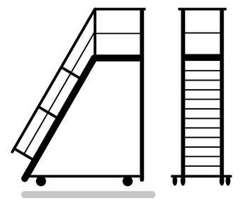 Anfrageformular Plattformtreppe fahrbar