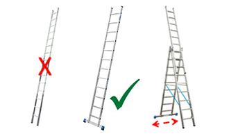 Anlegeleitern sollten gemäß den Änderungen in der DIN EN 131-1 ab einer Länge von 3 m nur noch mit fest angebauter Standverbreiterung genutzt werden